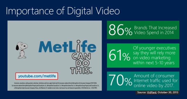 Upcoming trends in digital video and owned content.
